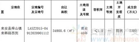 [成交公告]来安县出让结果[2015]3号