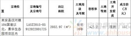 [成交公告]来安县出让结果[2015]4号