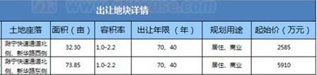 [土地出让]滁土公告字〔2015〕9号