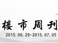 周刊(6.29-7.5):六安住宅成交377套 均价4419元/㎡