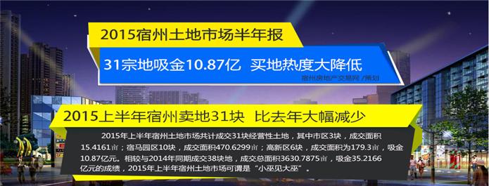 2015宿州土地市场半年报 31宗地吸金10.87亿