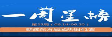 第25周一周星榜:朝辉东方城热销41套
