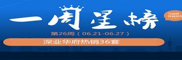 第26周一周星榜:深业华府热销36套夺本周销冠