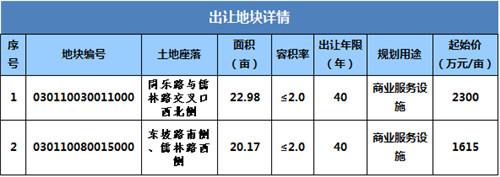 国有建设用地使用权 滁土公告字〔2015〕11号
