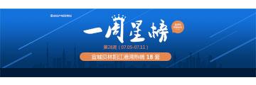 宣城楼市28周排行 贝林阳江港湾18套夺冠
