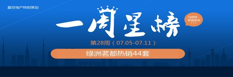 第28周一周星榜:绿洲茗都热销44套本周夺冠