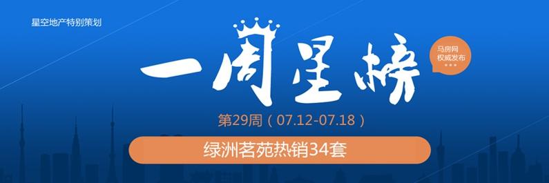 第29周一周星榜:绿洲茗都热销34套勇夺二连冠