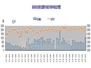 安庆楼市4月月报:住宅备案747套 环比下跌38.77%