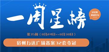 一周星榜:35周宿州万达广场备案32套夺冠