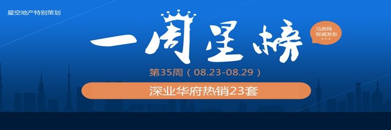 第35周一周星榜:深业华府热销23套二连冠