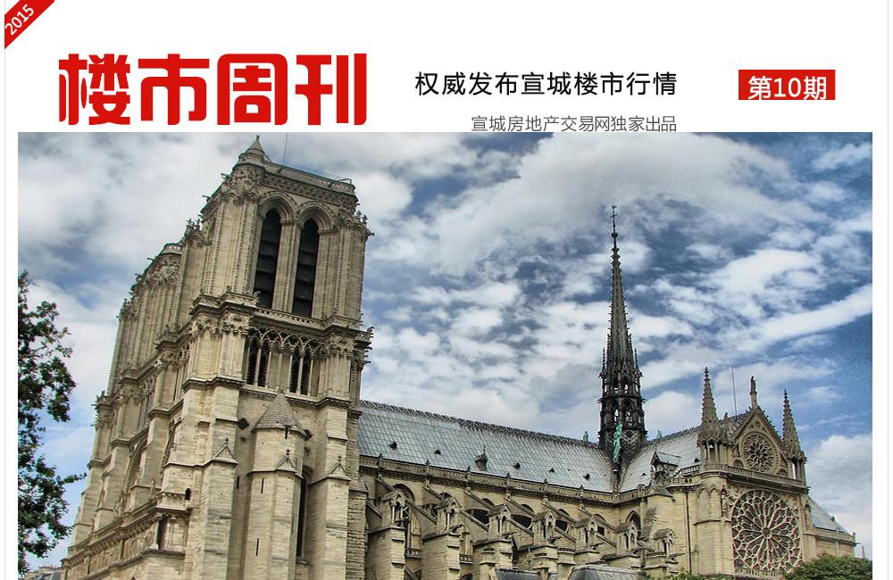 楼市周刊第10期:市场潜力大 宣城楼市如何求变