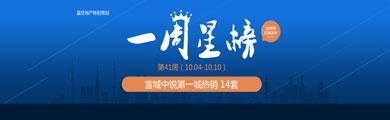 宣城楼市41周top10 城东区域中锐*城单盘14套夺冠