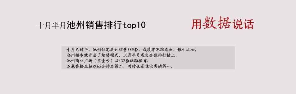 十月半月池州销售排行top10 万成香格里拉宅类榜首