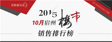 宿州10月楼市排行榜:龙汇学源居备案147套夺冠