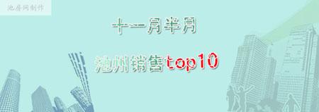 十一月半月池州销售top10 毓秀公寓住宅类榜首