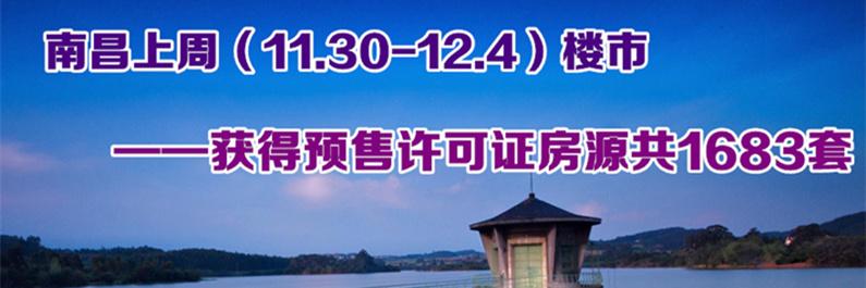 南昌楼市11.30-12.4获得预售许可房源1683套