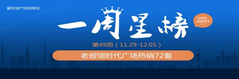 第49周一周星榜:老报馆时代广场热销72套夺*