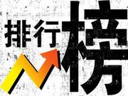 天津品牌大盘发力夺冠 滨海多盘雄霸销量排行榜