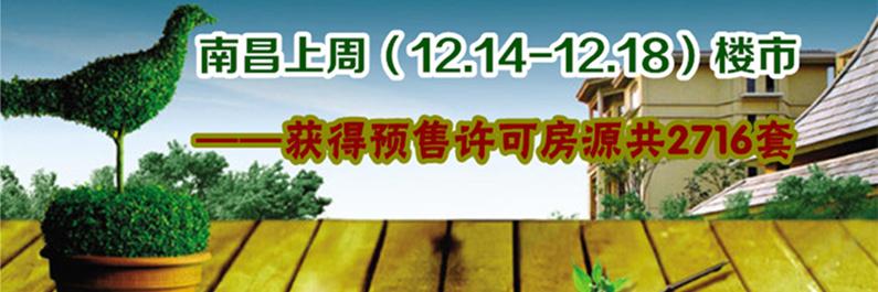 南昌楼市12.14-12.18获得预售许可房源2716套