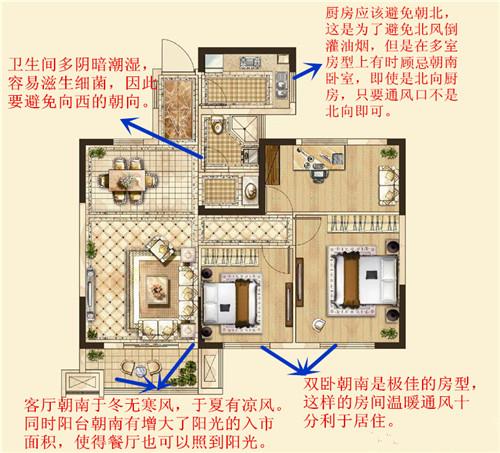 双卧客厅朝南大成国际111.jpg