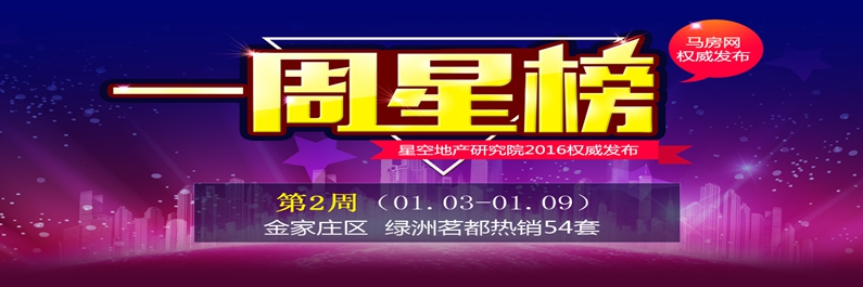 第2周一周星榜:金家庄区绿洲茗都热销54套夺冠