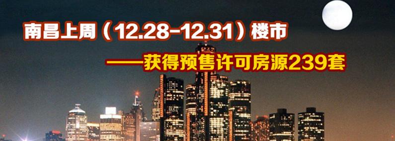 南昌12.28-12.31获得预售许可房源239套