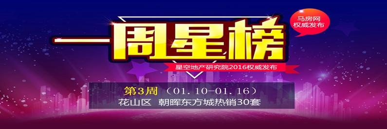 第3周一周星榜:花山区朝晖东方城热销30套夺冠