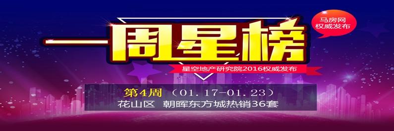 一周星榜:花山区朝晖东方城热销36套二连冠