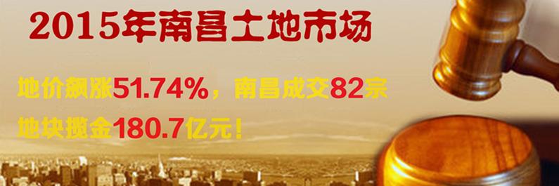 2015年南昌土地市场:82宗地揽金180.7亿元