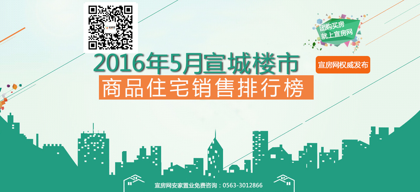 2016年5月宣城住宅备案排行榜 国鑫西城锦湖获*