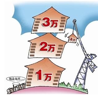 一线房价涨幅跌出前十 二线城市出现领涨