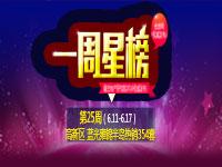 第25周高新区蓝光雍锦半岛夺冠