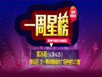 第26周新站陶冲湖城市广场夺冠