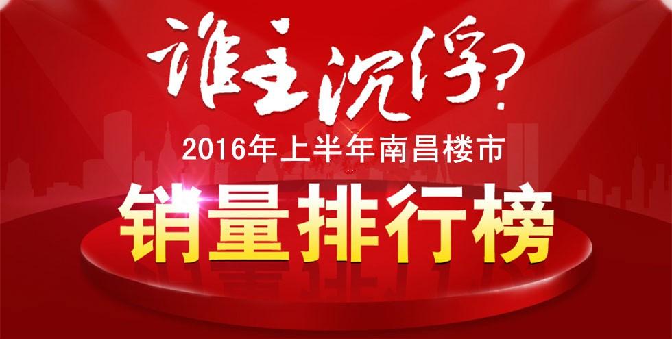 2016年上半年南昌楼市排行榜 万达城夺冠