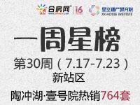 第30周陶冲湖·壹号院夺周冠