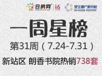 第31周新站区朗香书院夺周冠