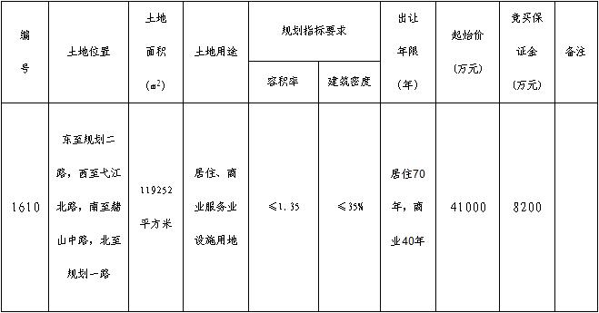 芜湖市镜湖区1610号商住用地 4.1亿元起拍