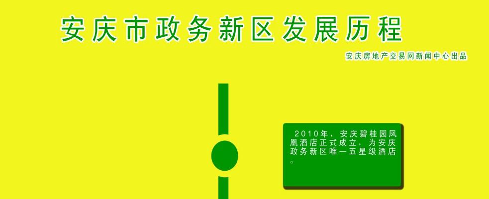一张图看懂安庆政务新区发展历程