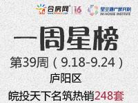 第39周庐阳皖投天下名筑夺周冠