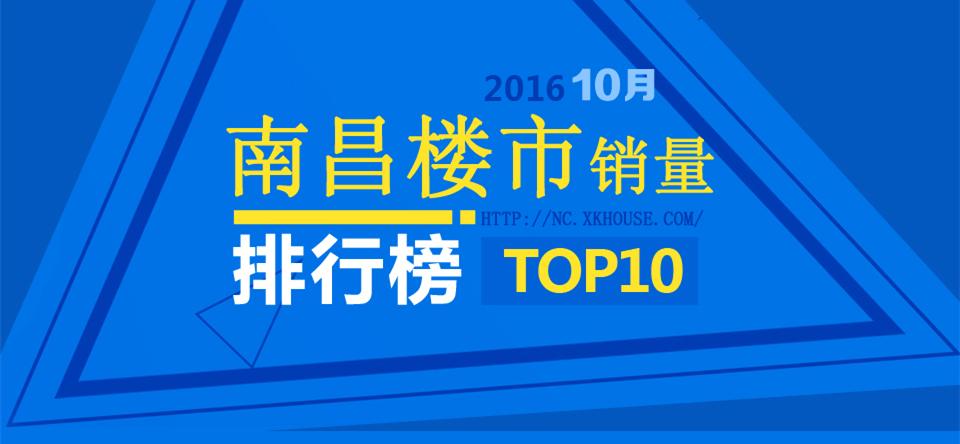 图说楼市:2016年10月南昌楼市销售排行榜