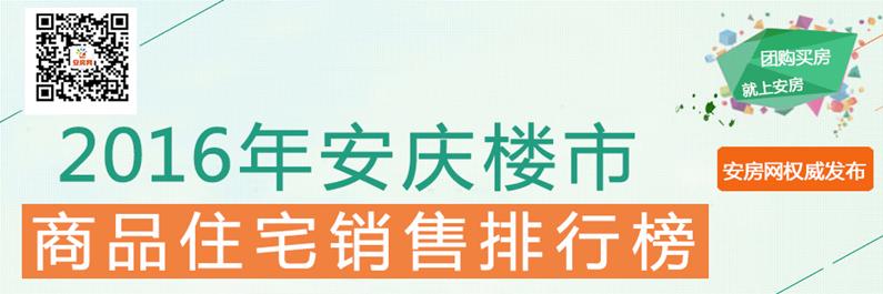2016安庆楼市成交排行 碧桂园4308套夺冠