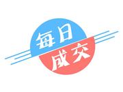 02月27日滁州全市住宅成交282套 面积29766.65㎡