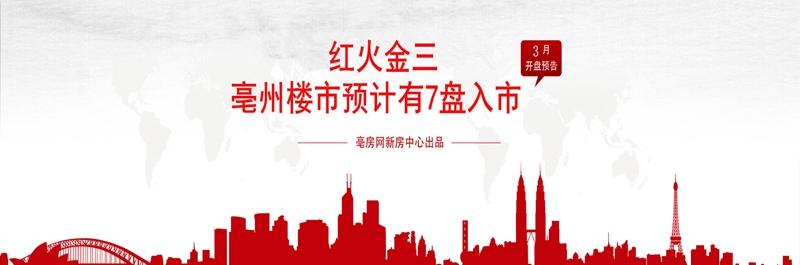 红火金三月 亳州楼市预计将有7家楼盘开盘入市
