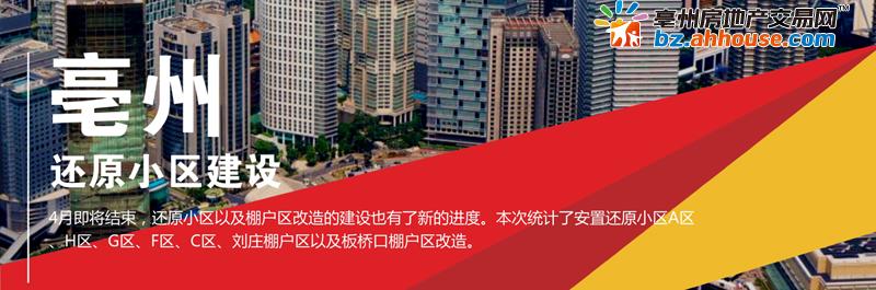 亳州市4月还原小区及安置房建设