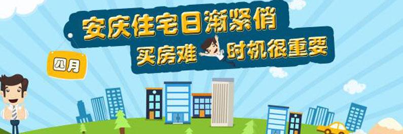 安庆住宅日渐紧俏 买房难度升级时机很重要
