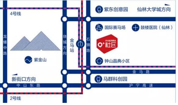 银城Kinma Q+社区交通图