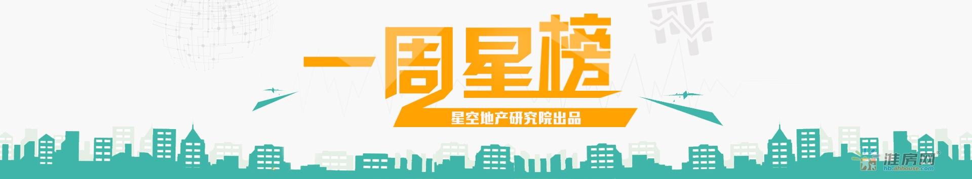 24周淮北商品房成交259套 环比上涨了76.19%