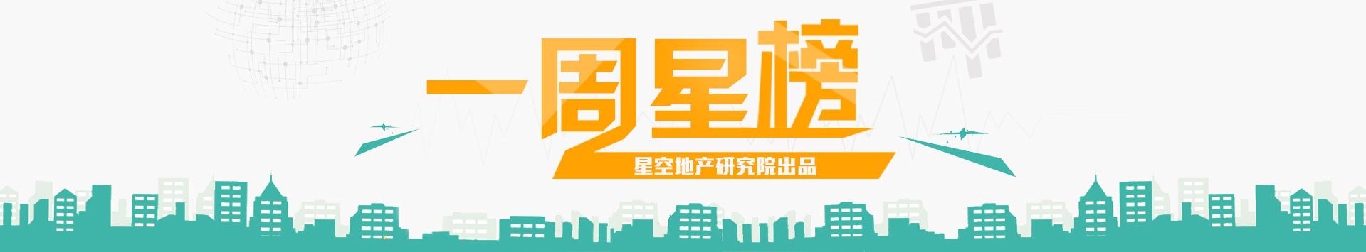 32周淮北商品房成交558套 商业开启承包模式
