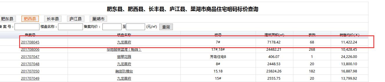 新华九龙首府备案68套毛坯高层 均价11422.24元/㎡