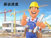 """""""家""""的进度:安庆5家楼盘10月工程进度曝光"""